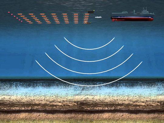 Marine Seismic Acquisition – ARGAS